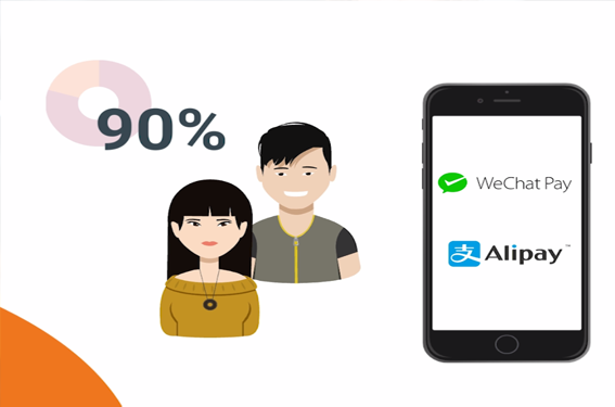 Découvrez notre vidéo sur les solutions de paiement Alipay et WeChat Pay